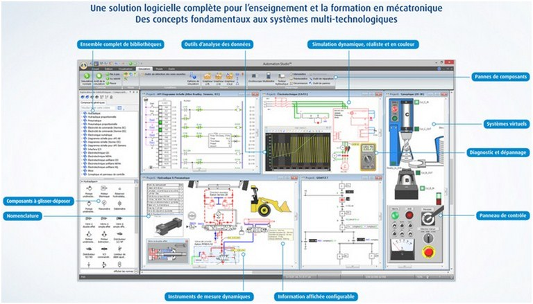 Logiciel Automation Studio version éducationnelle