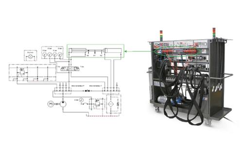 Logiciel Automation Studio