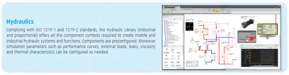 Hydraulic module of the Automation Studio software